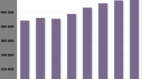 graph_emploi-e1e83.png