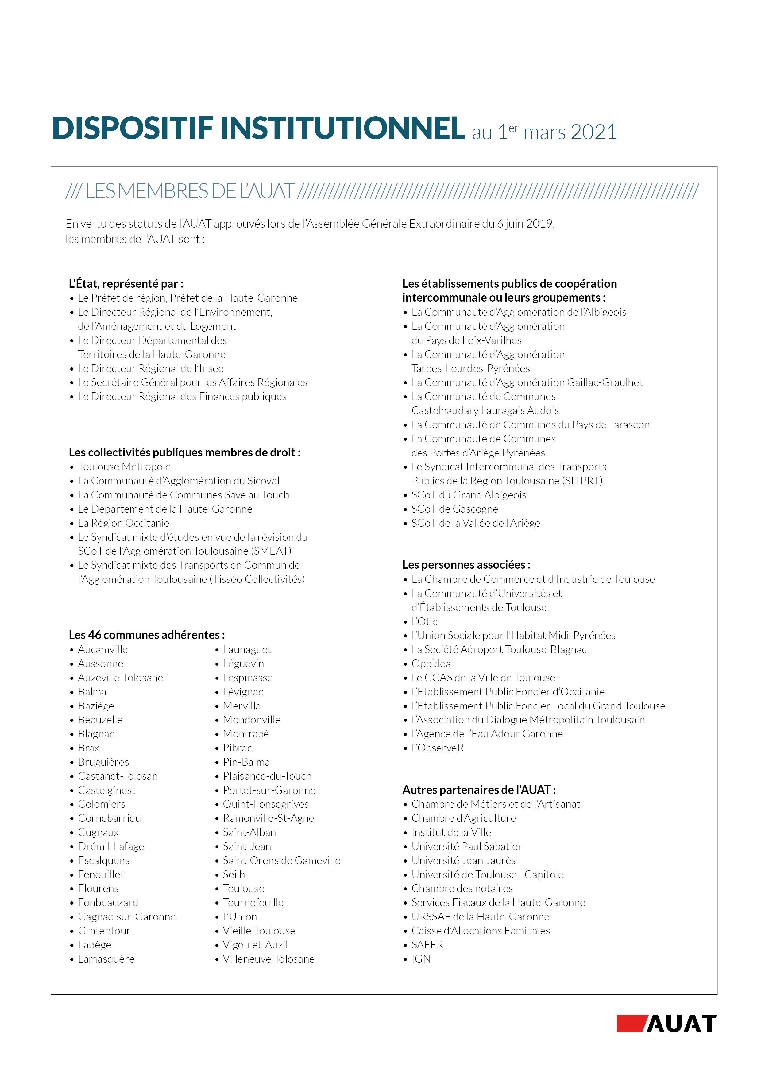 Dispositif_Institutionnel-octobre-2020